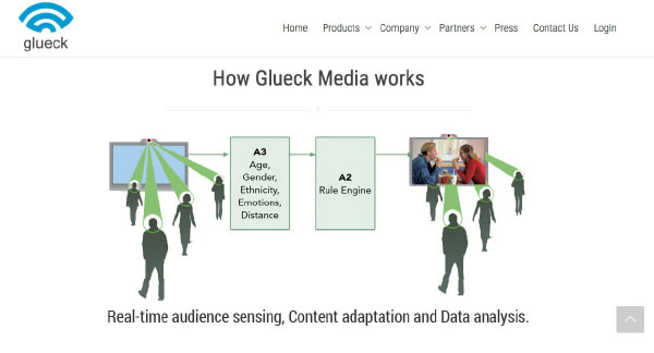Glueck Technologiesは「A2」(Adaptive Advertisement)という製品も提供